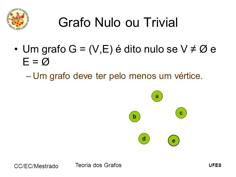 Grafo Nulo ou Trivial Um grafo G = (V,E) é dito nulo se V ≠ Ø e E = Ø