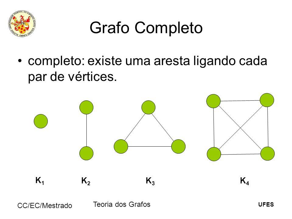 Grafo Completo completo: existe uma aresta ligando cada par de vértices. K1. K2. K3. K4. CC/EC/Mestrado.