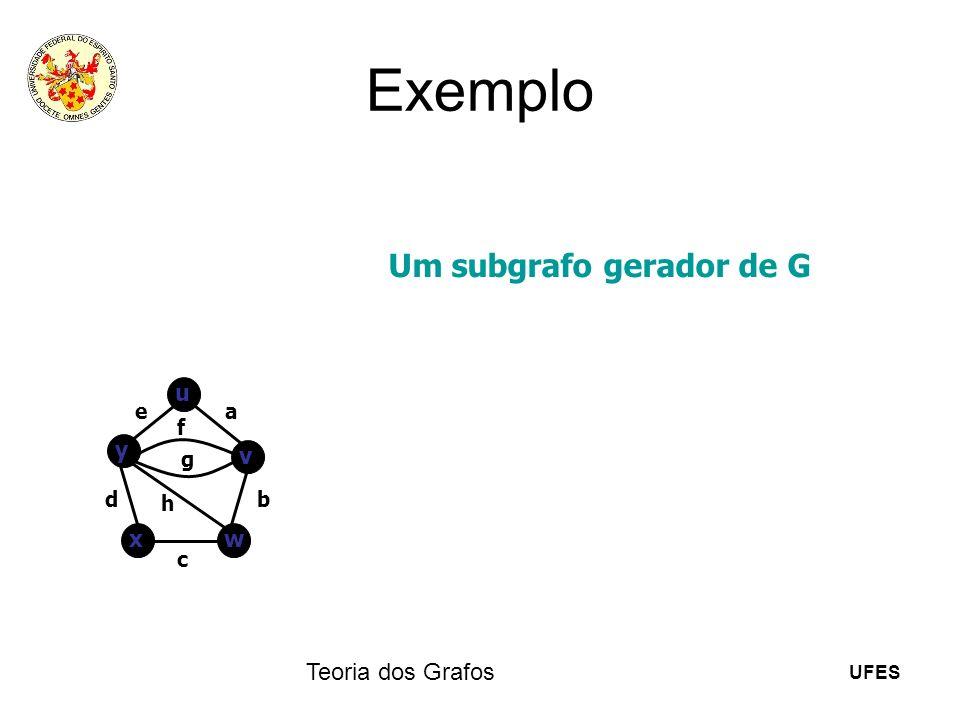 Exemplo Um subgrafo gerador de G Teoria dos Grafos u y v x w e a f g d