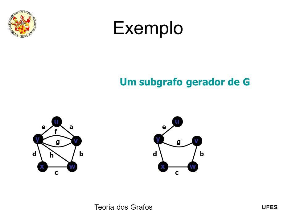 Exemplo Um subgrafo gerador de G Teoria dos Grafos u u y y v v x w x w