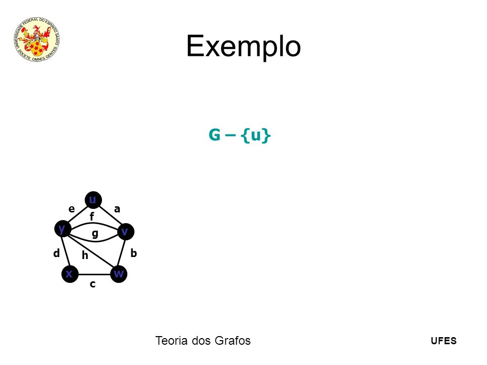 Exemplo G – {u} u e a f y g v d h b x w c Teoria dos Grafos 21