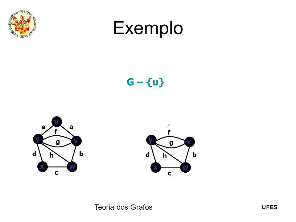 Exemplo G – {u} Teoria dos Grafos u y v y v x w x w e a f f g g d h b