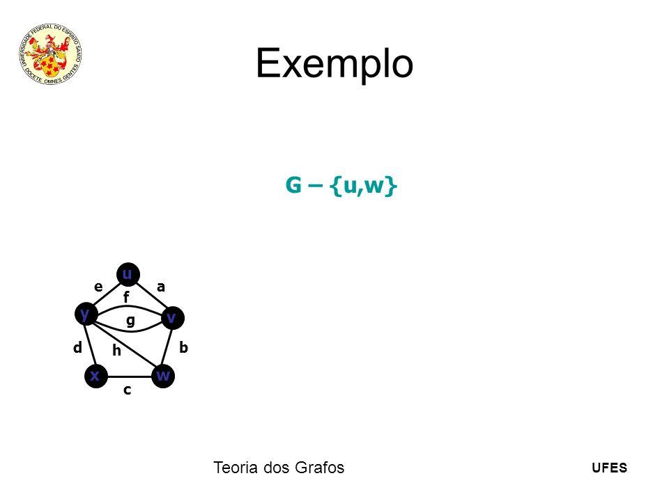 Exemplo G – {u,w} u e a f y g v d h b x w c Teoria dos Grafos 23