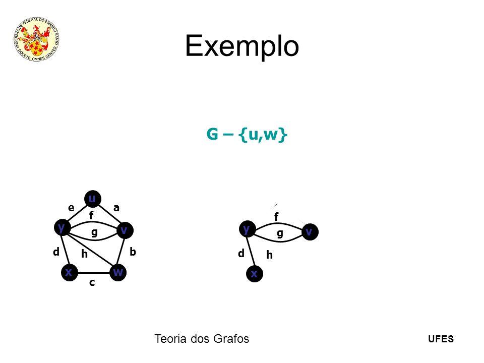 Exemplo G – {u,w} Teoria dos Grafos u y v y v x w x e a f f g g d h b