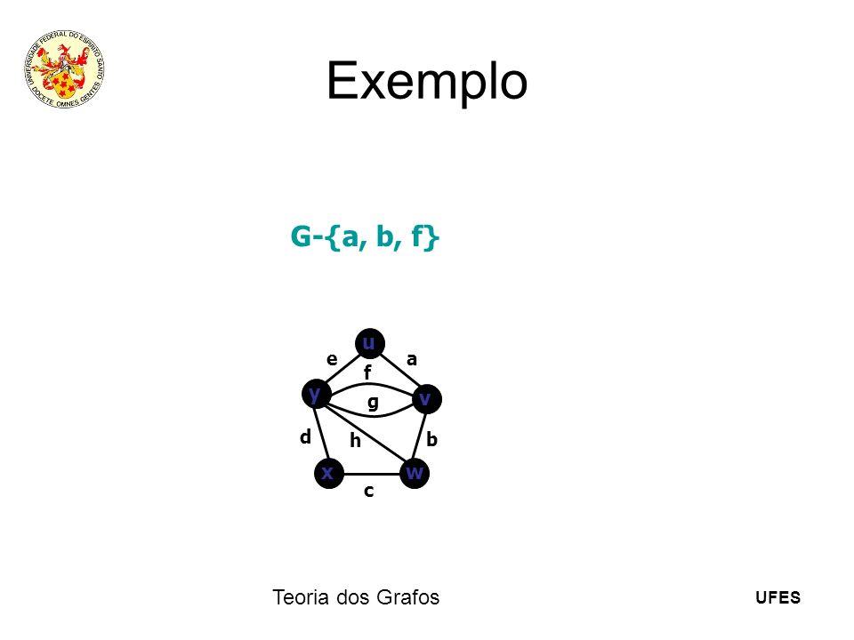 Exemplo G-{a, b, f} u e a f y g v d h b x w c Teoria dos Grafos 25