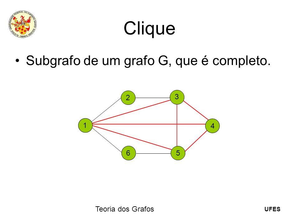 Clique Subgrafo de um grafo G, que é completo. 3 2 1 4 6 5