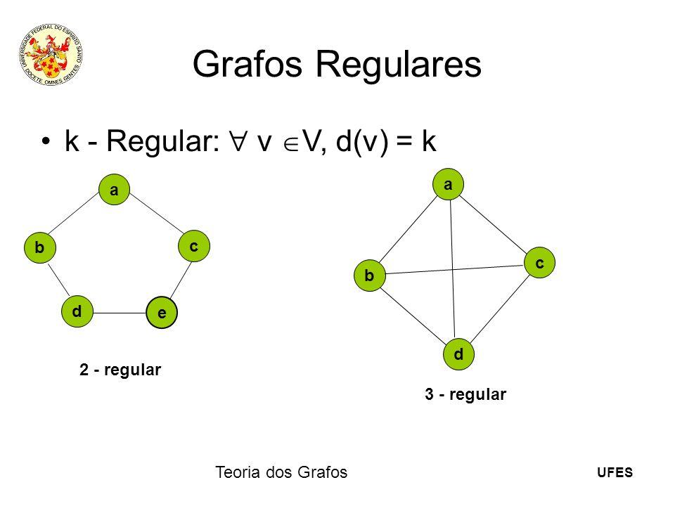 Grafos Regulares k - Regular:  v V, d(v) = k a a b c c b d e d