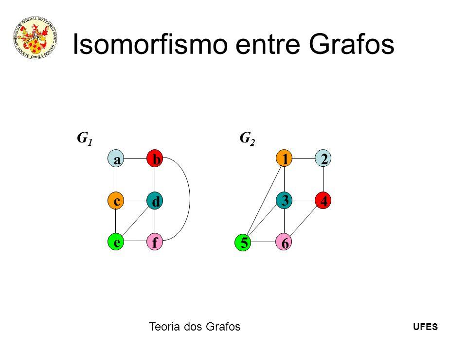Isomorfismo entre Grafos