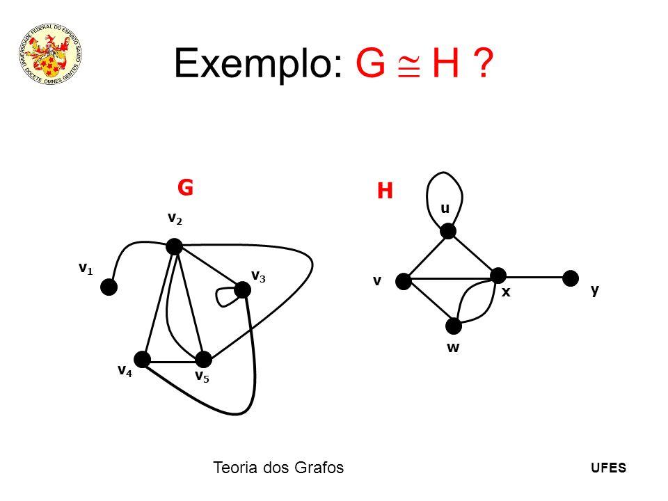 Exemplo: G  H G u v x w y H v2 v1 v3 v4 v5 Teoria dos Grafos 44