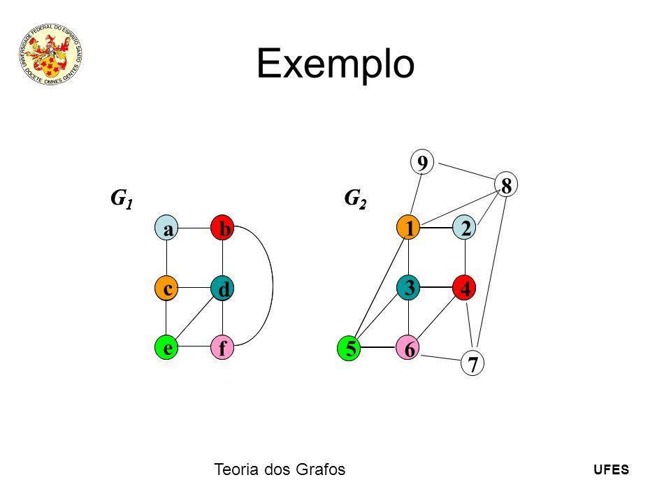 Exemplo a b c d e f G1 1 2 3 4 5 6 G2 9 8 7 a b c d e f G1 1 2 3 4 5 6