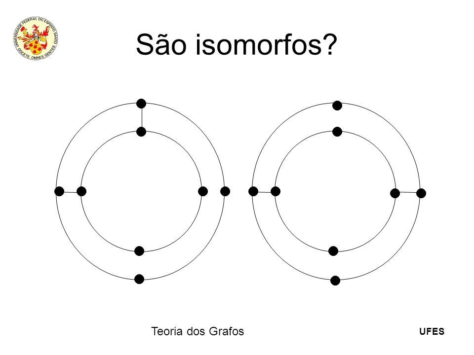 São isomorfos Teoria dos Grafos 51