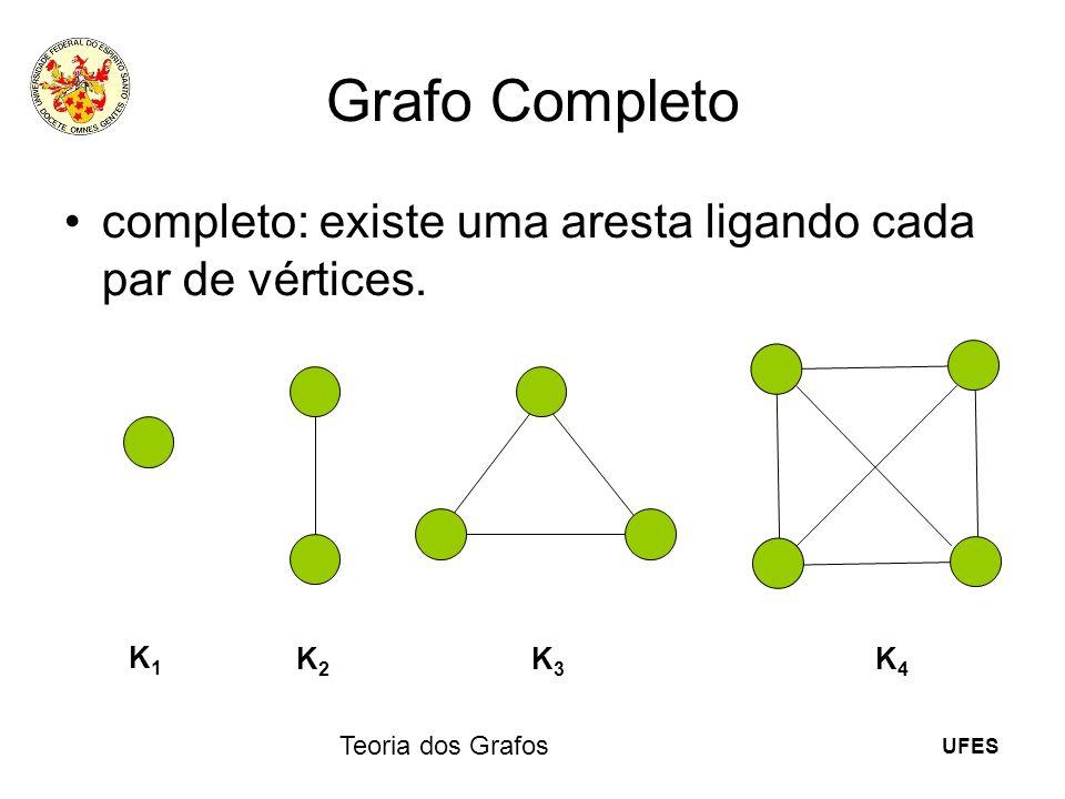 Grafo Completo completo: existe uma aresta ligando cada par de vértices. K1. K2. K3. K4. Teoria dos Grafos.