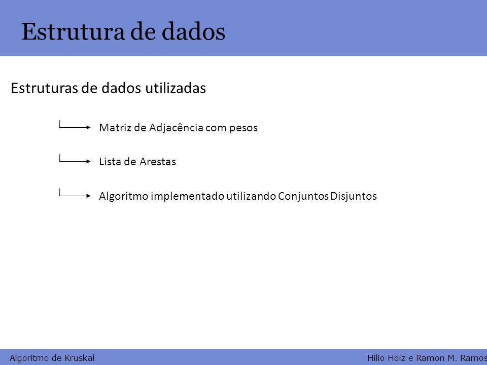 Estrutura de dados Estruturas de dados utilizadas