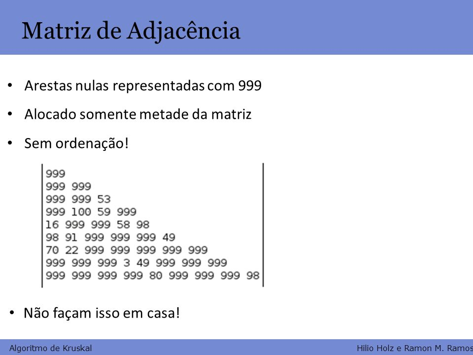 Matriz de Adjacência Arestas nulas representadas com 999