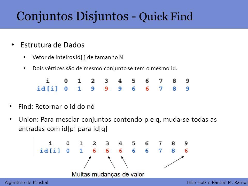 Conjuntos Disjuntos - Quick Find