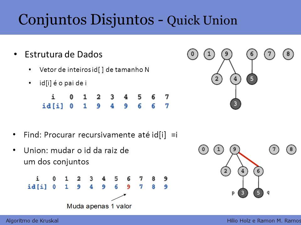 Conjuntos Disjuntos - Quick Union