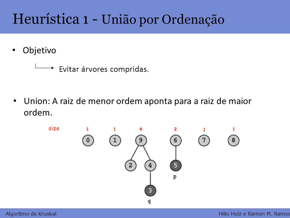 Heurística 1 - União por Ordenação