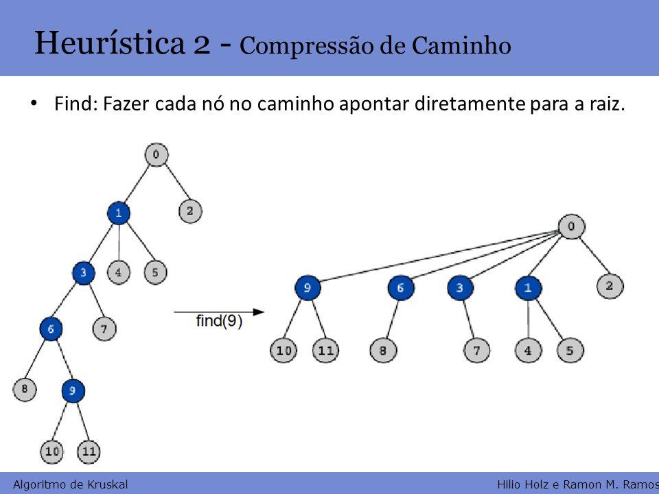Heurística 2 - Compressão de Caminho