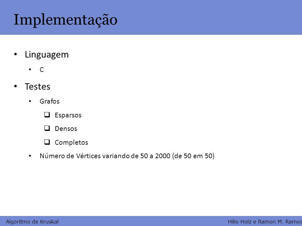 Implementação Linguagem Testes C Grafos Esparsos Densos Completos