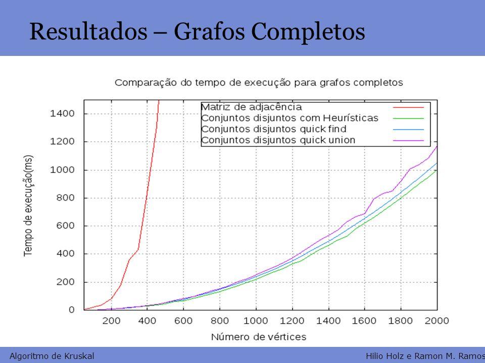 Resultados – Grafos Completos