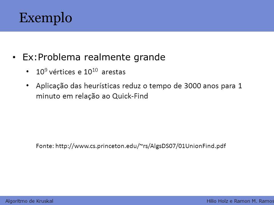 Exemplo Ex:Problema realmente grande 109 vértices e 1010 arestas