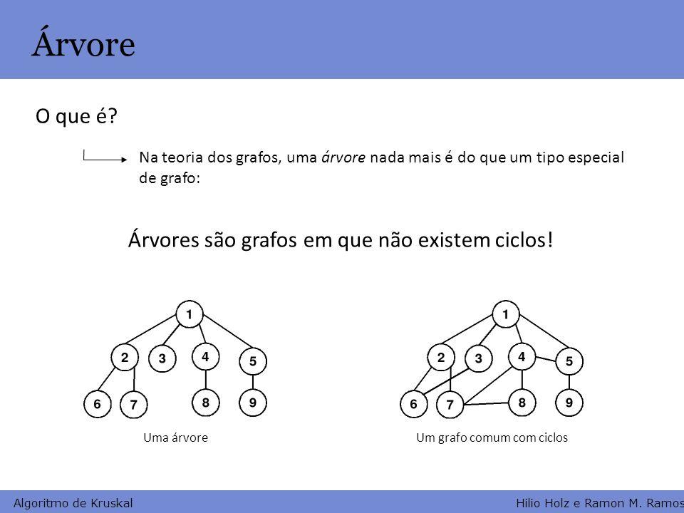 Árvore O que é Árvores são grafos em que não existem ciclos!