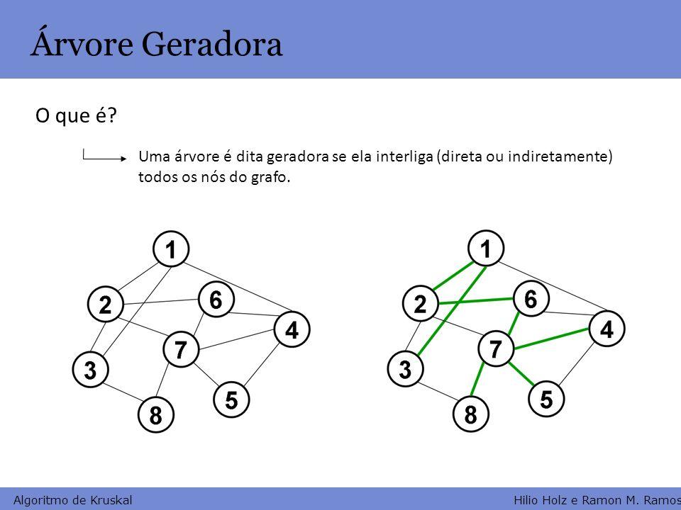 Árvore Geradora O que é Uma árvore é dita geradora se ela interliga (direta ou indiretamente) todos os nós do grafo.
