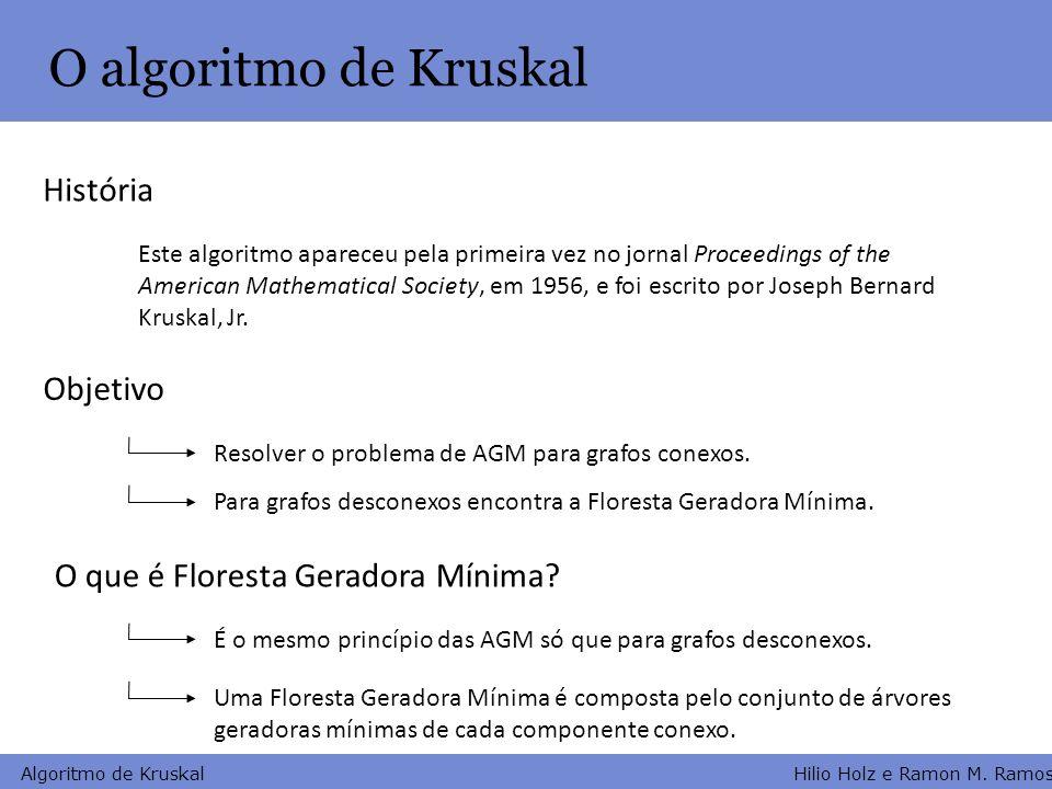 O algoritmo de Kruskal História Objetivo