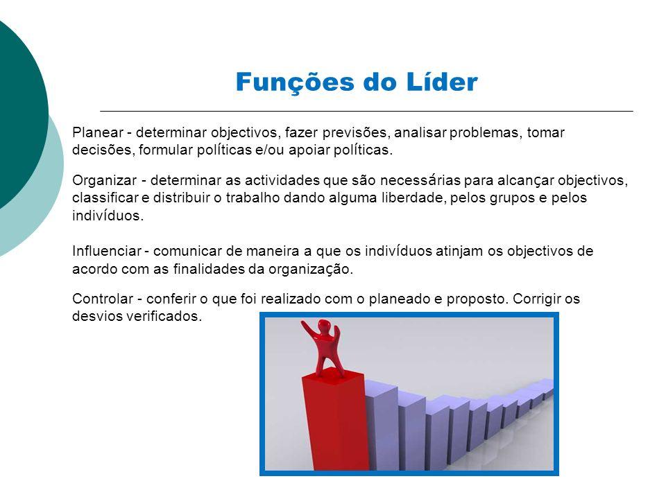 Funções do Líder Planear - determinar objectivos, fazer previsões, analisar problemas, tomar decisões, formular políticas e/ou apoiar políticas.