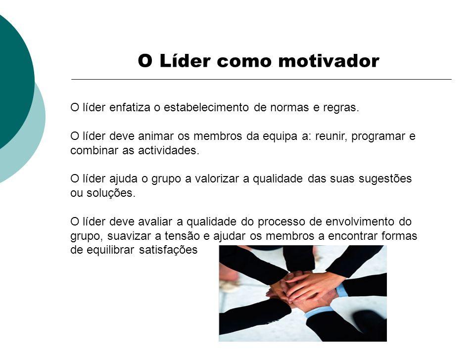 O Líder como motivador O líder enfatiza o estabelecimento de normas e regras.