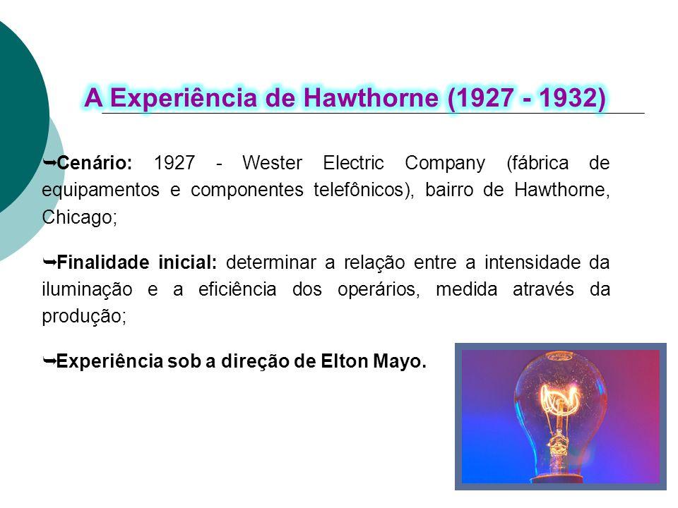 A Experiência de Hawthorne (1927 - 1932)
