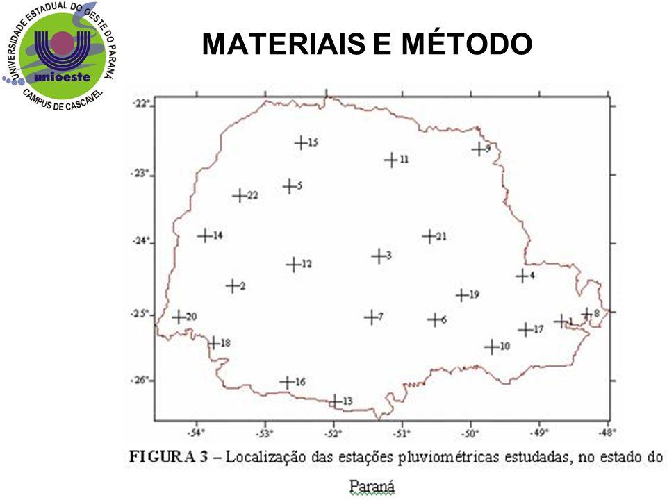 MATERIAIS E MÉTODO