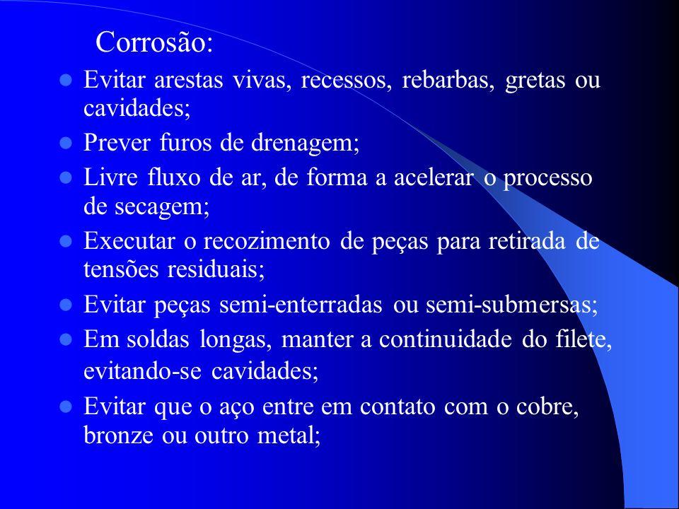 Corrosão:Evitar arestas vivas, recessos, rebarbas, gretas ou cavidades; Prever furos de drenagem;