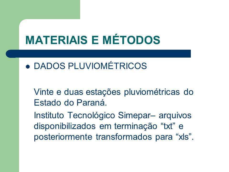 MATERIAIS E MÉTODOS DADOS PLUVIOMÉTRICOS