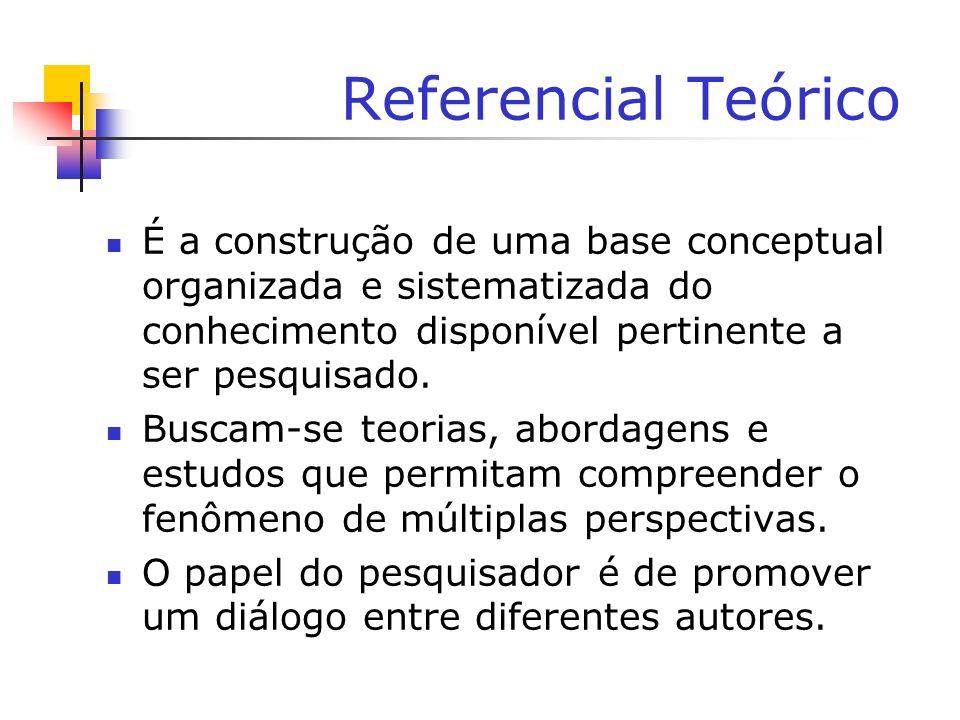 Referencial Teórico É a construção de uma base conceptual organizada e sistematizada do conhecimento disponível pertinente a ser pesquisado.