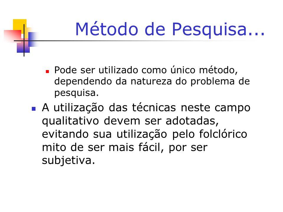 Método de Pesquisa...Pode ser utilizado como único método, dependendo da natureza do problema de pesquisa.