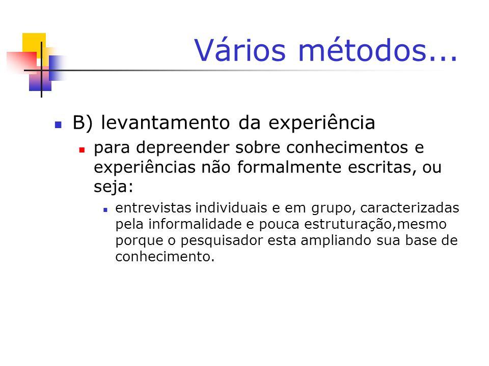 Vários métodos... B) levantamento da experiência