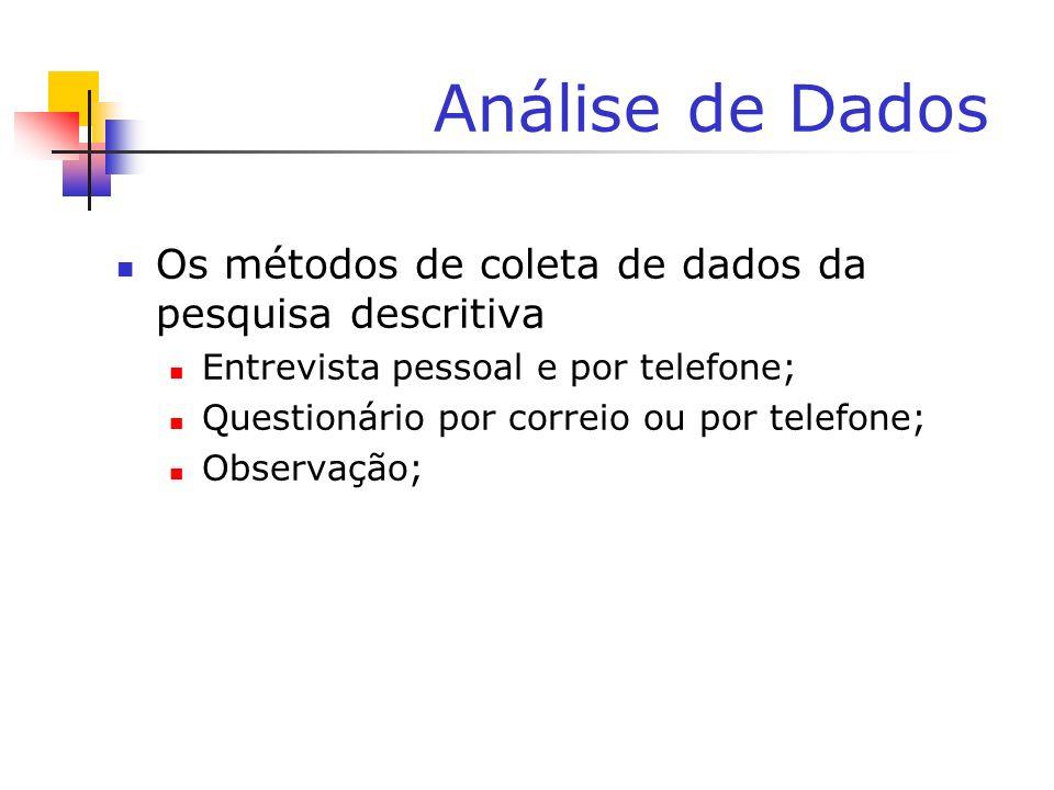 Análise de Dados Os métodos de coleta de dados da pesquisa descritiva