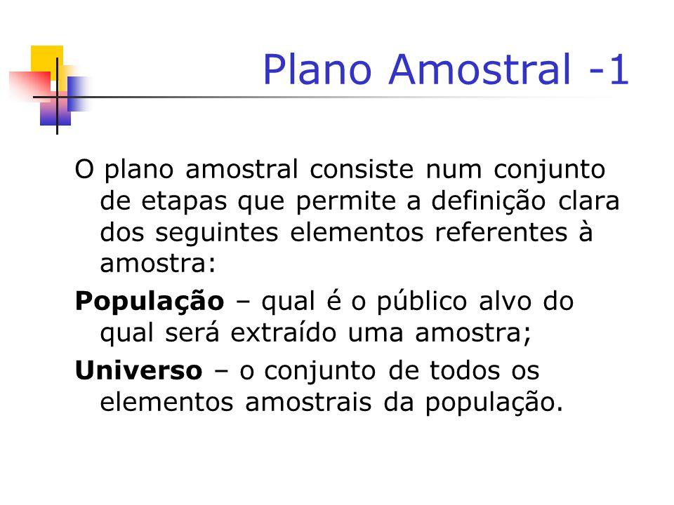 Plano Amostral -1 O plano amostral consiste num conjunto de etapas que permite a definição clara dos seguintes elementos referentes à amostra: