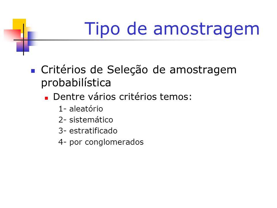 Tipo de amostragem Critérios de Seleção de amostragem probabilística