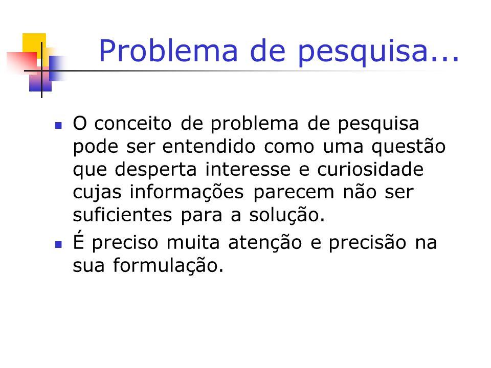 Problema de pesquisa...