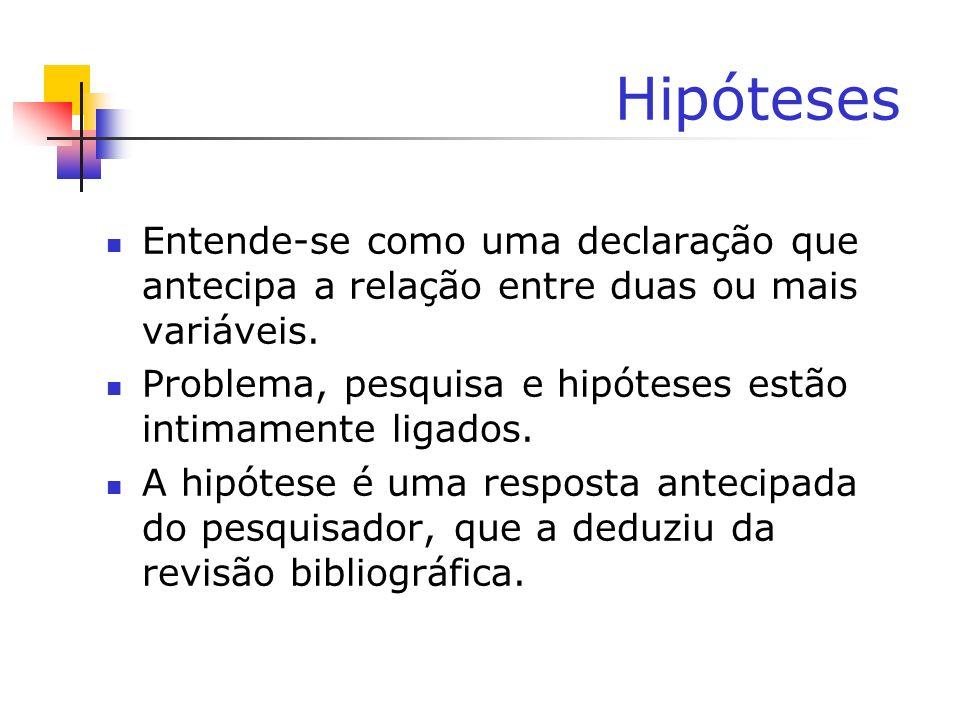 Hipóteses Entende-se como uma declaração que antecipa a relação entre duas ou mais variáveis.