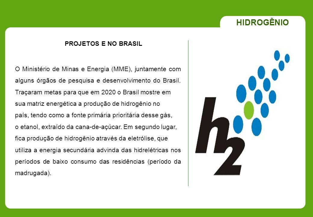 HIDROGÊNIO PROJETOS E NO BRASIL