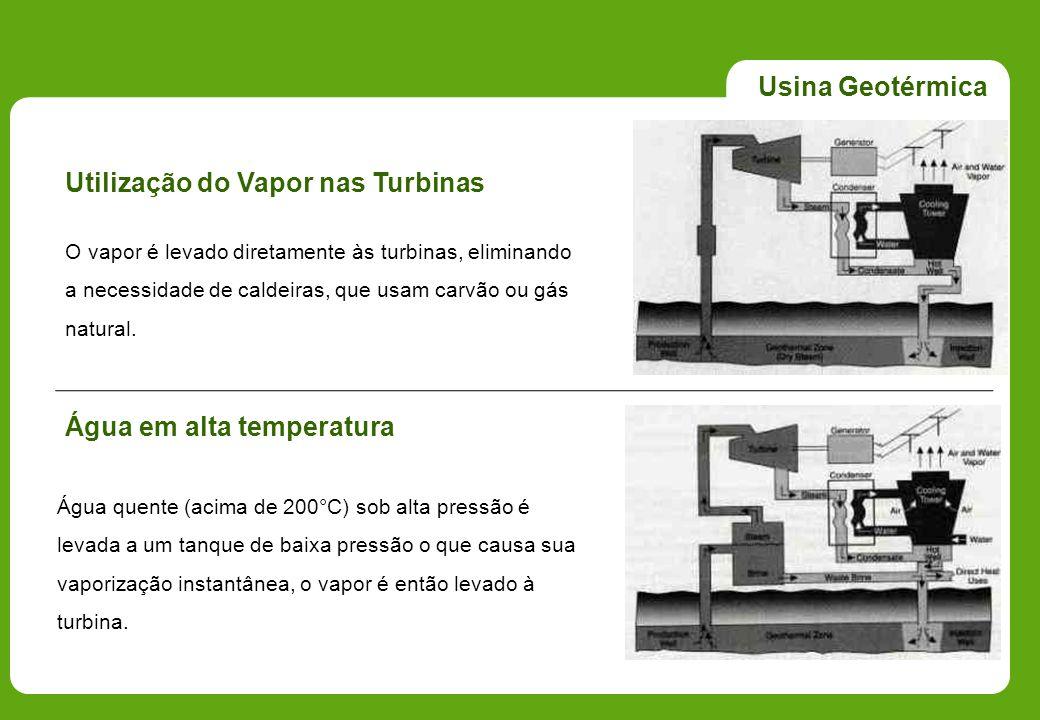 Usina Geotérmica Utilização do Vapor nas Turbinas
