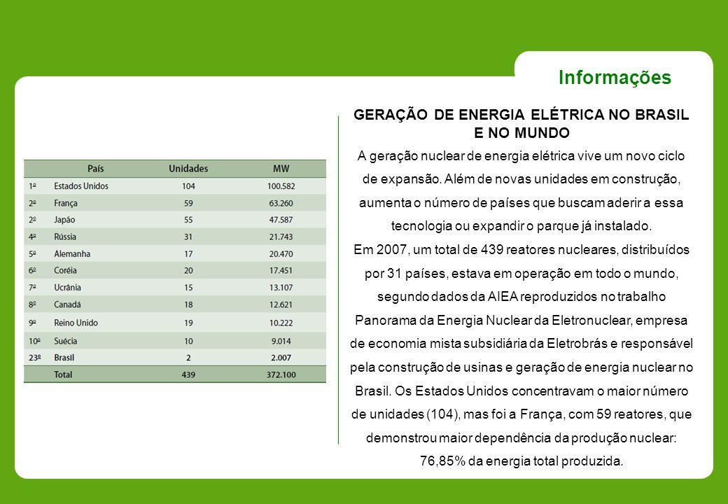 GERAÇÃO DE ENERGIA ELÉTRICA NO BRASIL E NO MUNDO