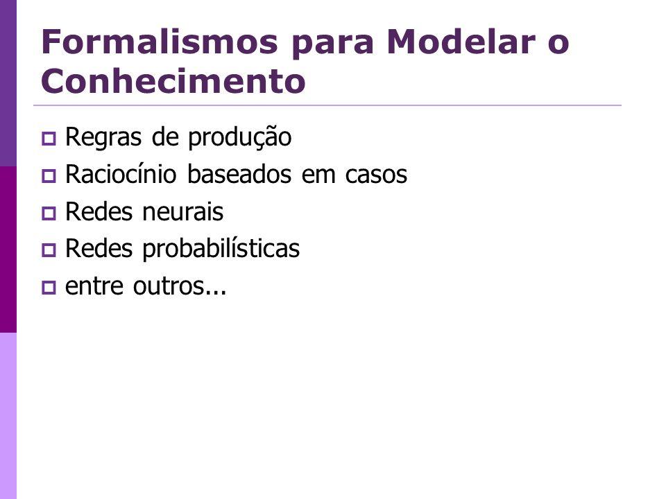 Formalismos para Modelar o Conhecimento