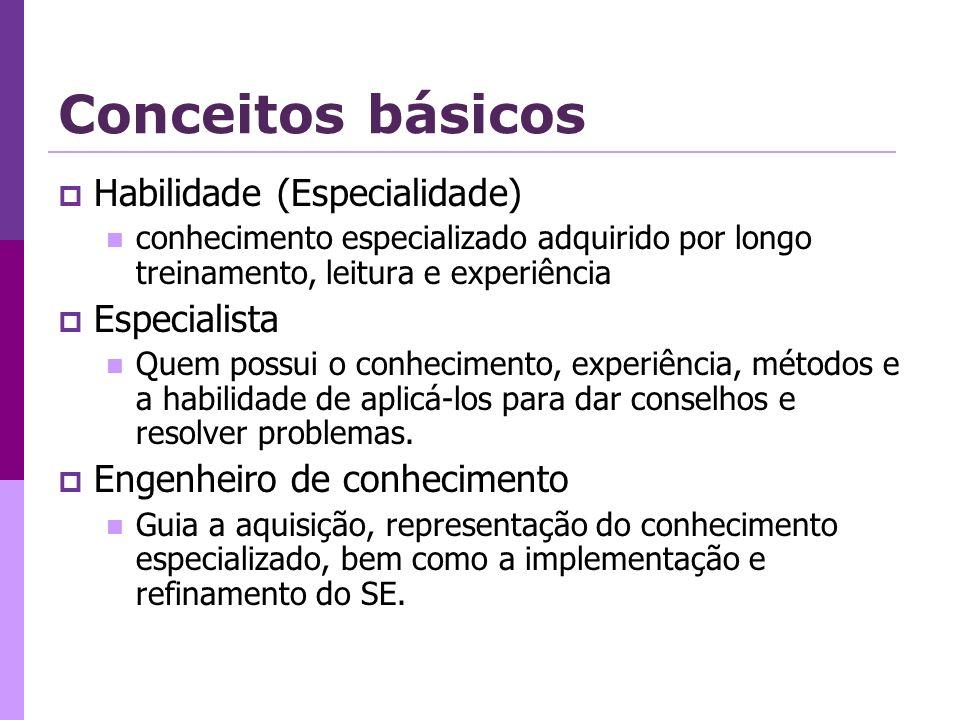 Conceitos básicos Habilidade (Especialidade) Especialista