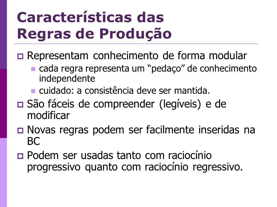 Características das Regras de Produção
