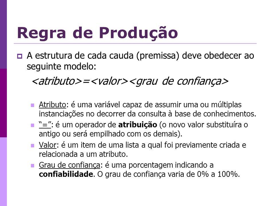 Regra de Produção A estrutura de cada cauda (premissa) deve obedecer ao seguinte modelo: <atributo>=<valor><grau de confiança>