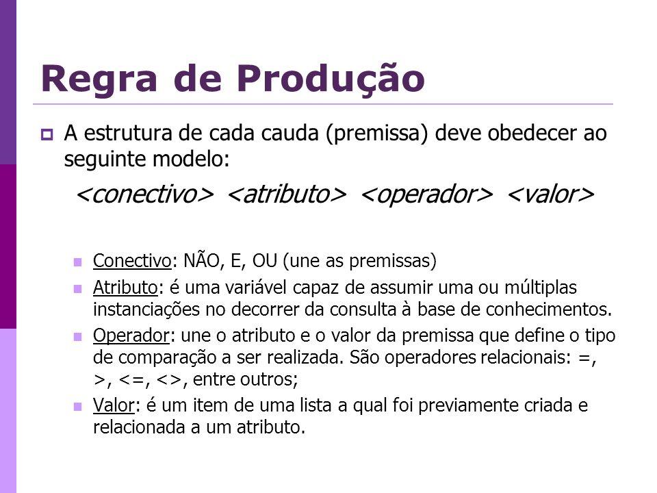 Regra de ProduçãoA estrutura de cada cauda (premissa) deve obedecer ao seguinte modelo: <conectivo> <atributo> <operador> <valor>